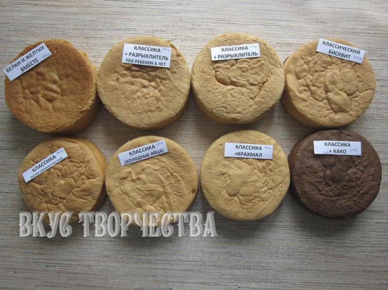 разновидности классического бисквита